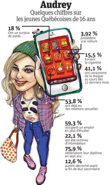 Infographie-Fille-de-16-ans