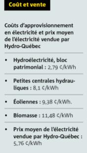 coût et vente électricité