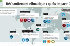 Infographie: réchauffement climatique, quels impacts?