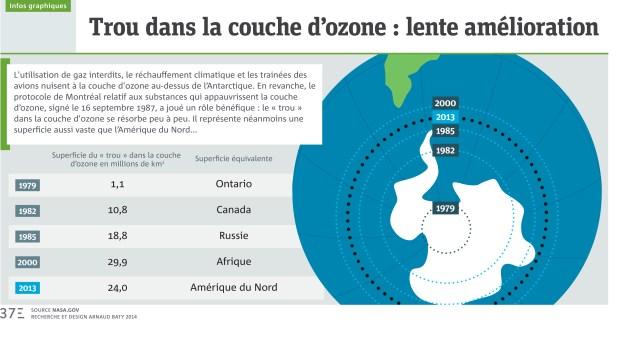 ozone-FIN