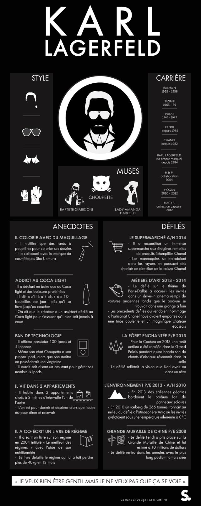 Karl Lagerfeld Infographie