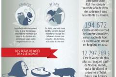 Infographie: les traditions de Noël dans le monde
