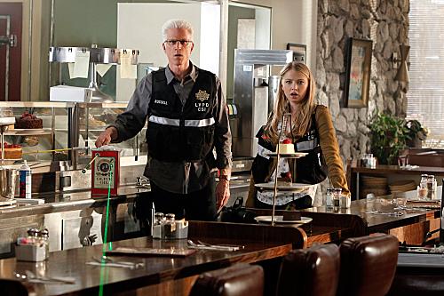 CBS renouvelle dix séries mais laisse en suspens le sort de CSI