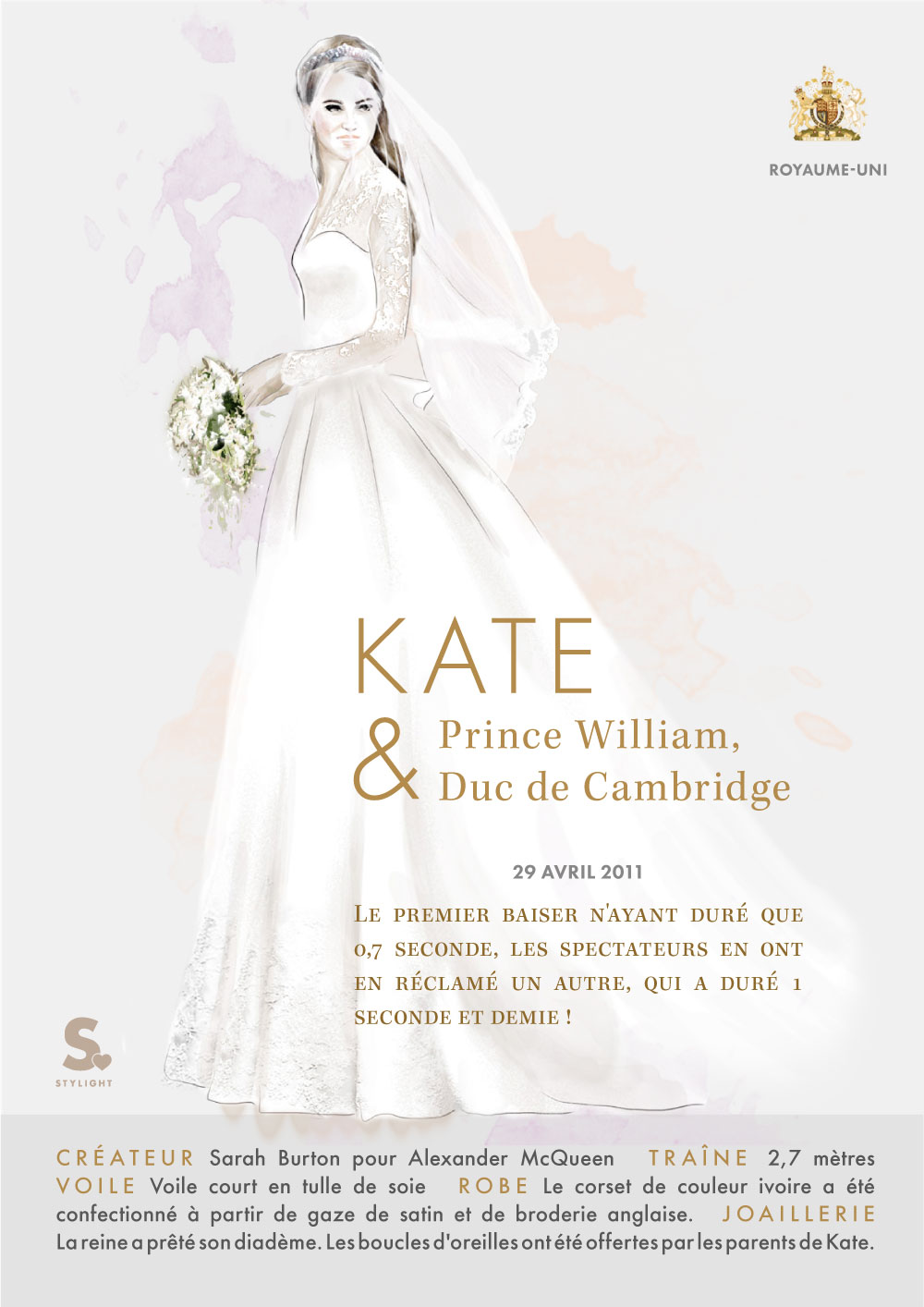 Robe de mariées royales