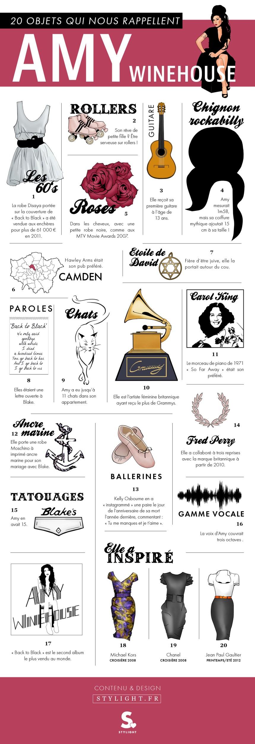Infographie: 20 objets qui nous rappellent Amy Winehouse