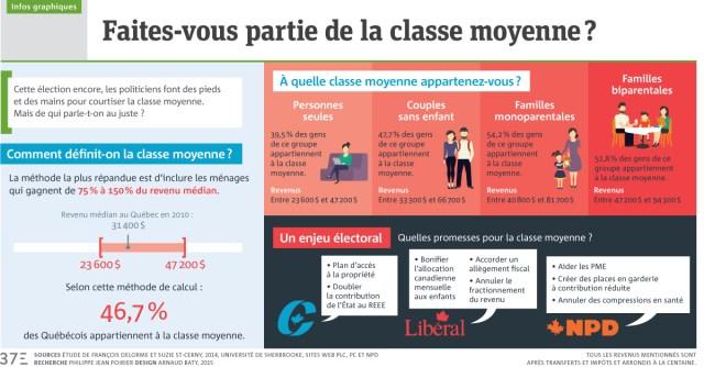 classe_moyenne