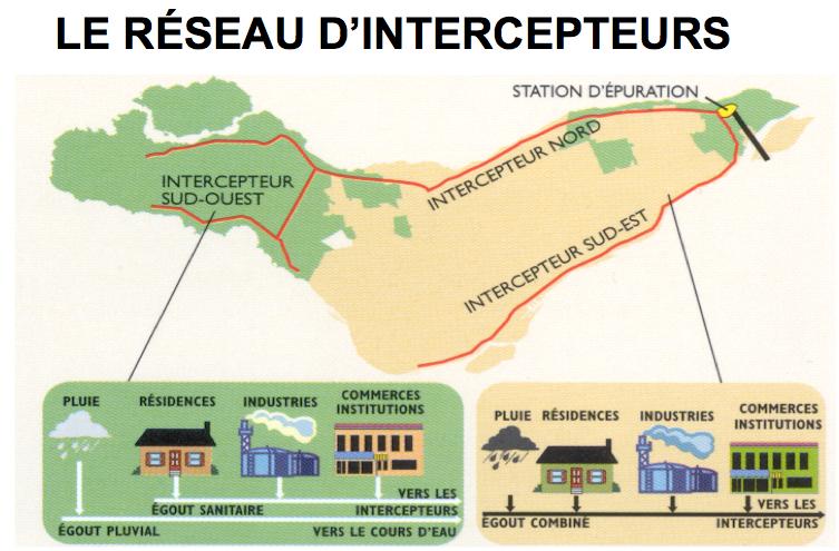Photo 6-réseau intercepteur eaux sales