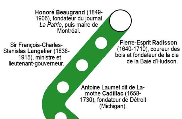 Une carte explique toutes les origines des noms des stations du métro de Montréal