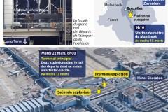 Bruxelles: les lieux des attentats