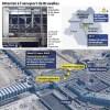 Infographie attentats Belgique