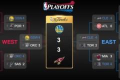 Alors, Curry ou LeBron ce soir?
