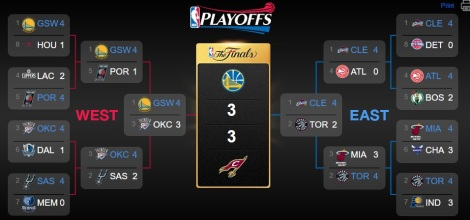 tableau NBA