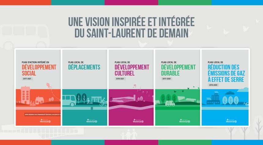Nouvelles visions pour Saint-Laurent