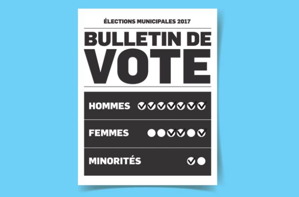 Question électorale: La parité hommes-femmes est-elle importante pour vous?