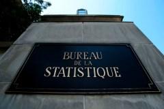 Agressions sexuelles: encore une hausse, souligne Statistique Canada