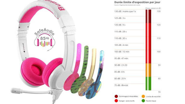 BuddyPhones School+ écouteurs 85 dB