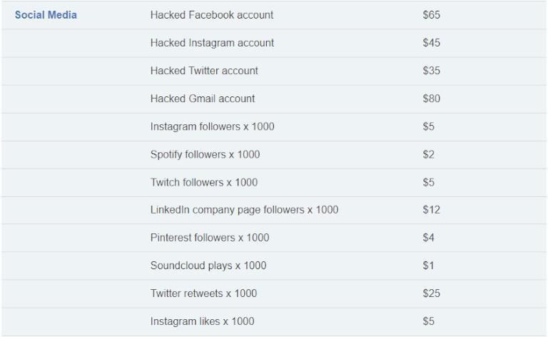 Valeurs comptes réseaux sociaux dark web