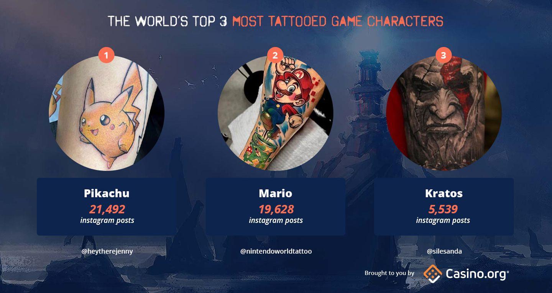 Tatouages de jeux vidéo par personnage