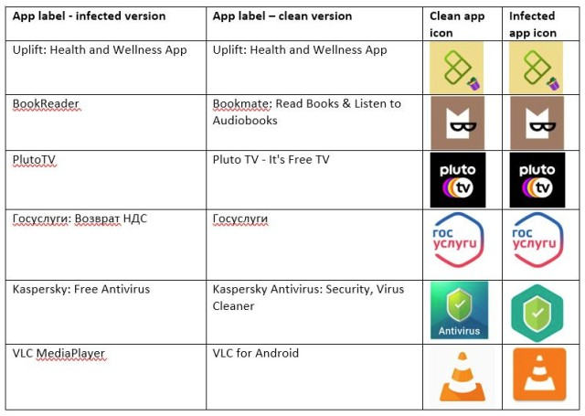 TeaBot virus clone applications Android